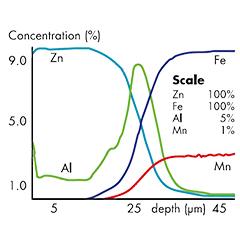Spektrometry s doutnavým výbojem